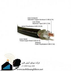 کابل تقویت کننده موبایل